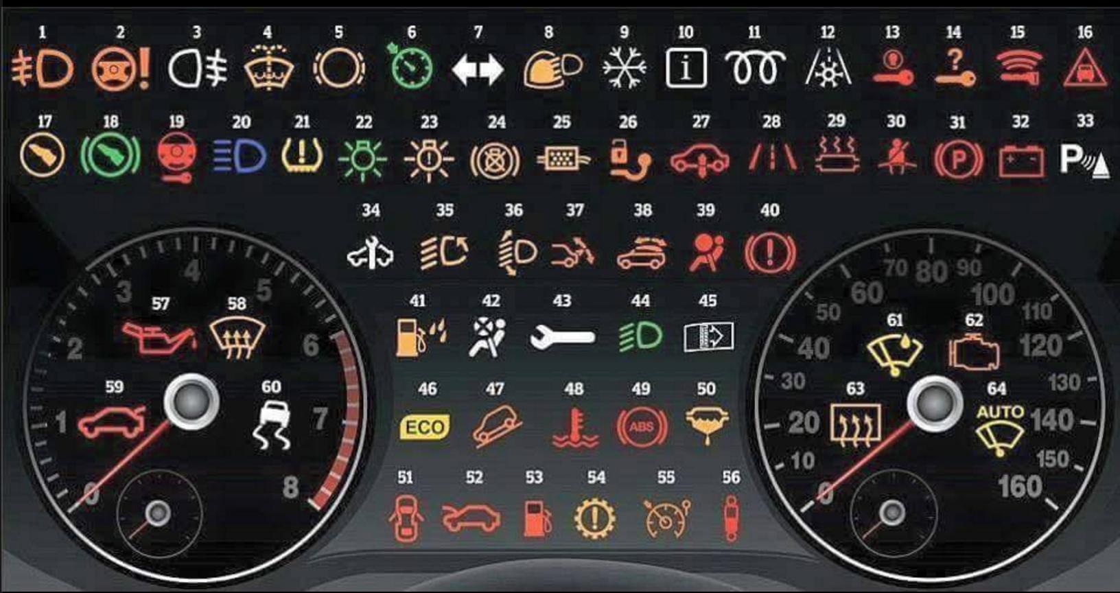 Ikonu nozīme uz auto vadības paneļa, par kuriem jums bija kauns prasīt