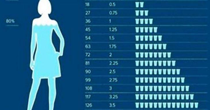 Ārsti atklāj patiesību – kam un cik vajag dzert ūdeni. Šī informācija jūs pārsteigs!